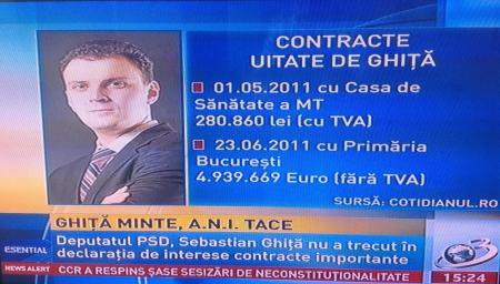 Ghita reportervirtual.ro